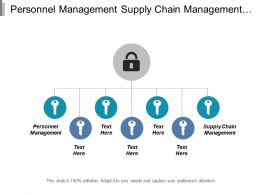 Personnel Management Supply Chain Management Business Process Interactive Marketing Cpb
