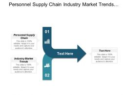 Personnel Supply Chain Industry Market Trends Talent Management Cpb
