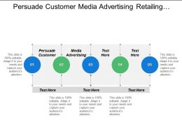 Persuade Customer Media Advertising Retailing Merchandising Sales Promotion