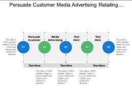 Persuade Customer Media Advertising Retailing Merchandising Sales Promotion