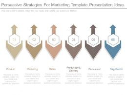 Persuasive Strategies For Marketing Template Presentation Ideas