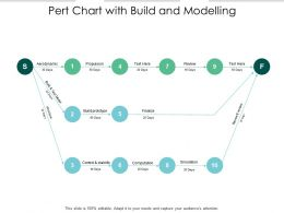 Pert Chart With Build And Modelling