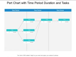 Pert Chart With Time Period Duration And Tasks