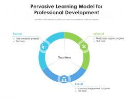Pervasive Learning Model For Professional Development