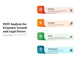PEST Analysis For Economic Growth And Legal Forces
