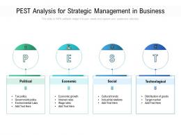PEST Analysis For Strategic Management In Business