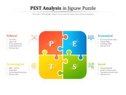 PEST Analysis In Jigsaw Puzzle