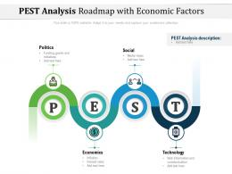 PEST Analysis Roadmap With Economic Factors