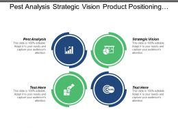 Pest Analysis Strategic Vision Product Positioning Planning Strategic Cpb