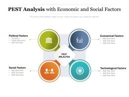 PEST Analysis With Economic And Social Factors