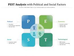 PEST Analysis With Political And Social Factors