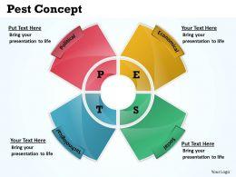 pest_concept_powerpoint_slides_presentation_diagrams_templates_Slide01