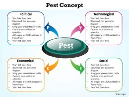 pest concept with circle in middle and arrows on side powerpoint diagram templates graphics 712