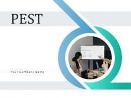Pest Environment Economic Growth Analysis Strategic Management Business
