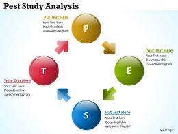 Pest Study Analysis