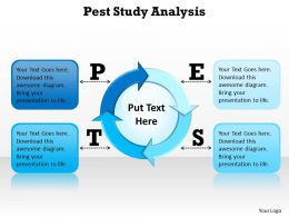 pest_study_analysis_with_circular_arrow_in_middle_circling_around_powerpoint_diagram_templates_graphics_712_Slide01