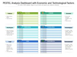 PESTEL Analysis Dashboard With Economic And Technological Factors