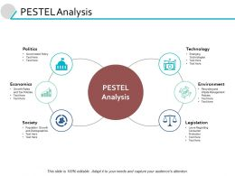 Pestel Analysis Economics Ppt Powerpoint Presentation Gallery Portrait