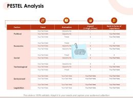 PESTEL Analysis Impact Powerpoint Presentation Format