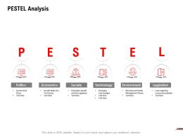 PESTEL Analysis Legislation Ppt Powerpoint Presentation Infographic Template Designs