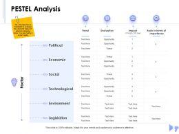 PESTEL Analysis Legislation Trend Powerpoint Presentation Example Topics