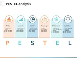 Pestel Analysis Ppt Powerpoint Presentation Gallery Example File