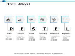 Pestel Analysis Ppt Powerpoint Presentation Gallery Themes