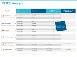 PESTEL Analysis Ppt Powerpoint Presentation Professional Templates
