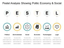Pestel Analysis Showing Politic Economy And Social 4