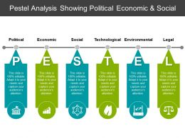 Pestel Analysis Showing Political Economic And Social 6