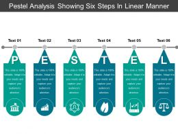 Pestel Analysis Showing Six Steps In Linear Manner