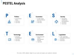 Pestel Analysis Technology Economics Ppt Powerpoint Presentation Icon Slideshow