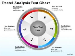Pestel Analysis Test Chart