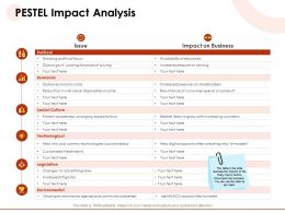 PESTEL Impact Analysis Individual Disposable Powerpoint Presentation Graphics Design