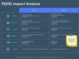 PESTEL Impact Analysis M3390 Ppt Powerpoint Presentation Infographic Template Gallery