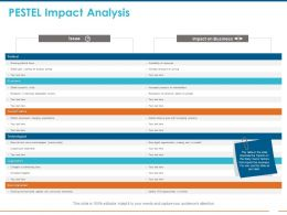 PESTEL Impact Analysis Ppt Powerpoint Presentation Icon Themes
