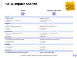 PESTEL Impact Analysis Product Saving Powerpoint Presentation Skills