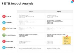 PESTEL Impact Analysis Resources Ppt Powerpoint Presentation Styles