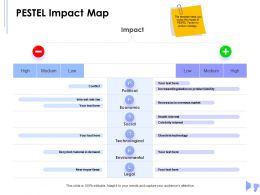 PESTEL Impact Map Interest Rate Rise Powerpoint Presentation Layout Ideas