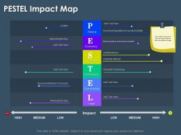 PESTEL Impact Map M3391 Ppt Powerpoint Presentation Model Show