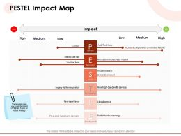 PESTEL Impact Map Overseas Market Energy Powerpoint Presentation Elements
