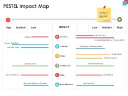 PESTEL Impact Map Recycled Material Ppt Powerpoint Presentation Lists