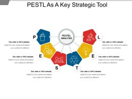 Pestl As A Key Strategic Tool Good Ppt Example
