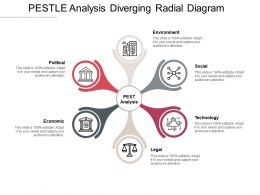Pestle Analysis Diverging Radial Diagram