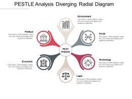 Pestle Analysis Diverging Radial Diagram