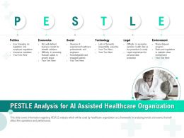 Pestle Analysis For AI Assisted Healthcare Organization Ppt Infographics