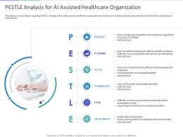 PESTLE Analysis For AI Assisted Healthcare Organization Ppt Powerpoint