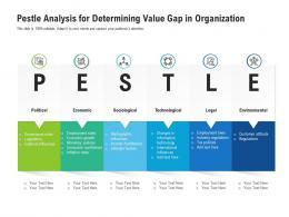 Pestle Analysis For Determining Value Gap In Organization