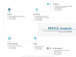 PESTLE Analysis M3269 Ppt Powerpoint Presentation Outline Designs