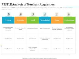 Pestle Analysis Of Merchant Acquisition Adoption Ppt Powerpoint Presentation Gallery Themes